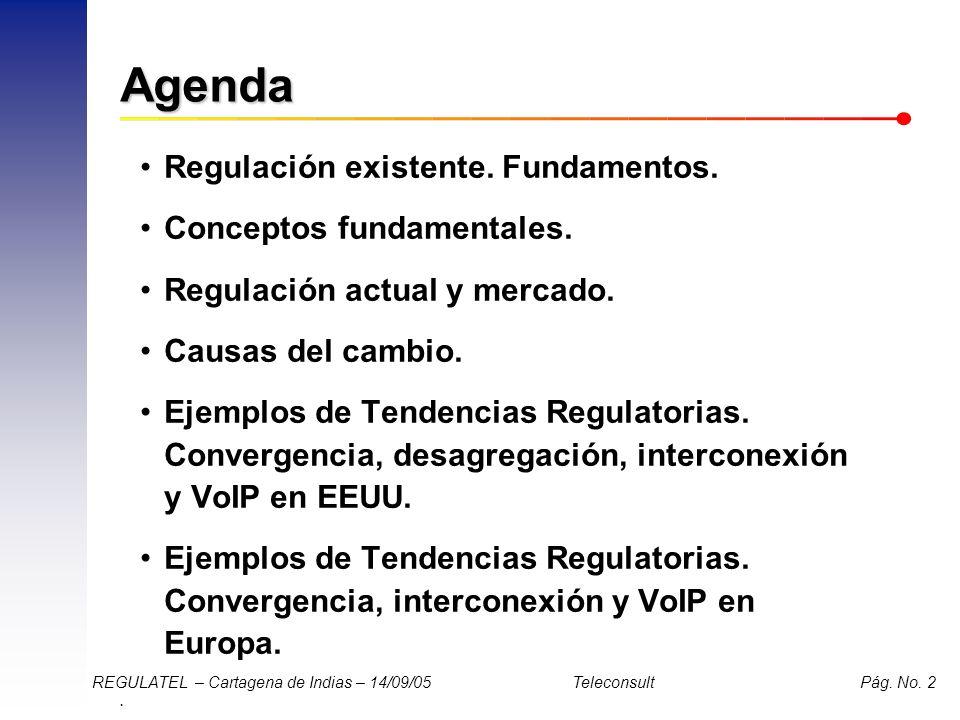 Agenda Regulación existente. Fundamentos. Conceptos fundamentales.