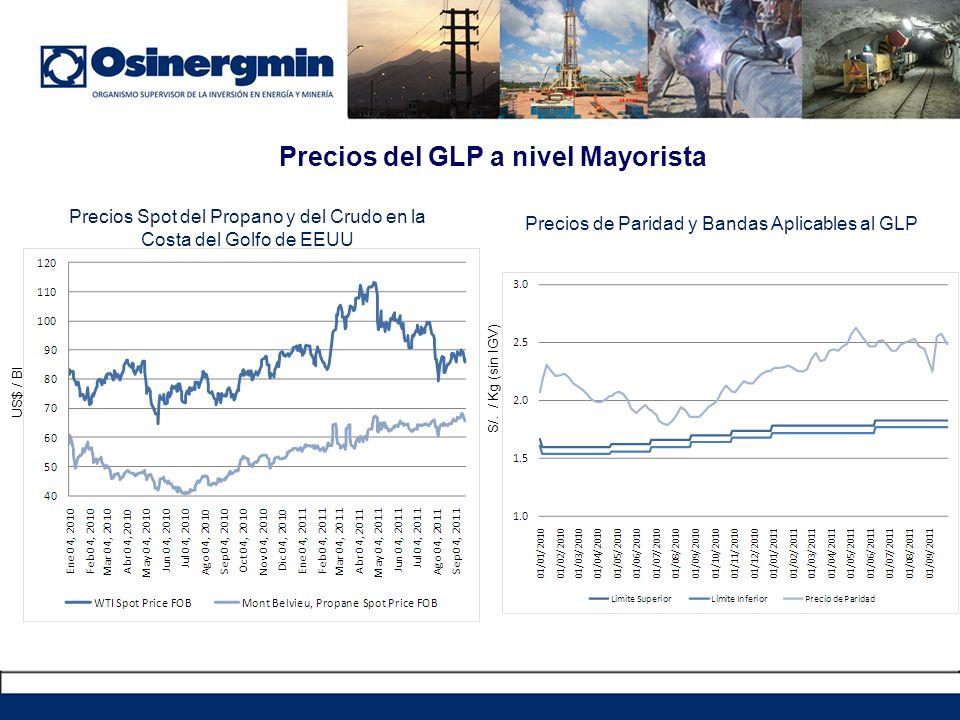 Precios del GLP a nivel Mayorista