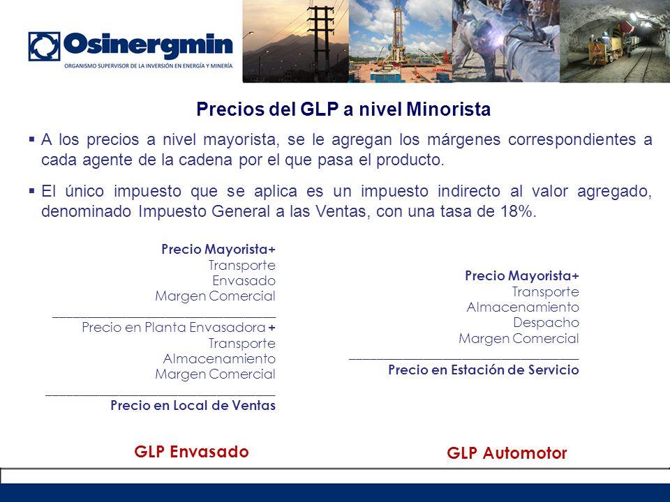 Precios del GLP a nivel Minorista
