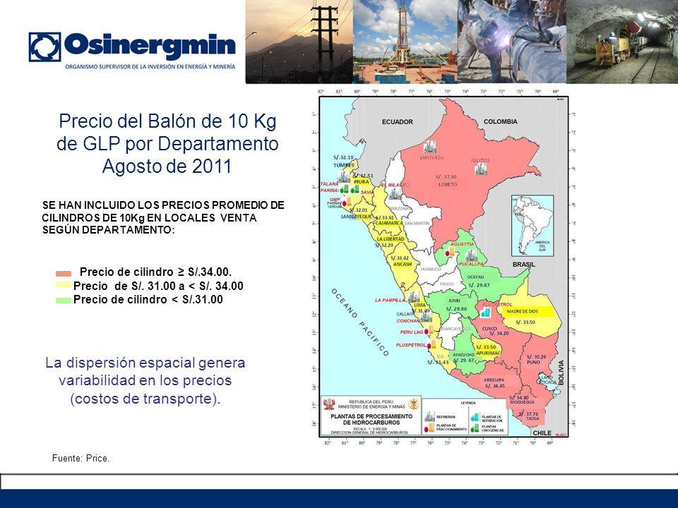Precio del Balón de 10 Kg de GLP por Departamento Agosto de 2011