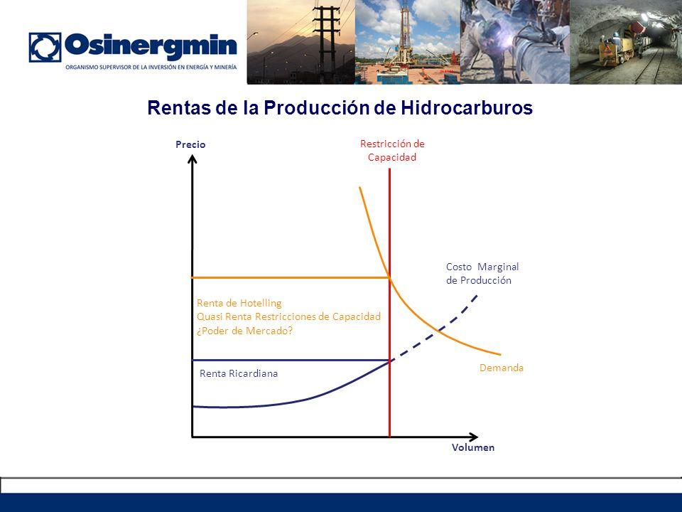 Rentas de la Producción de Hidrocarburos
