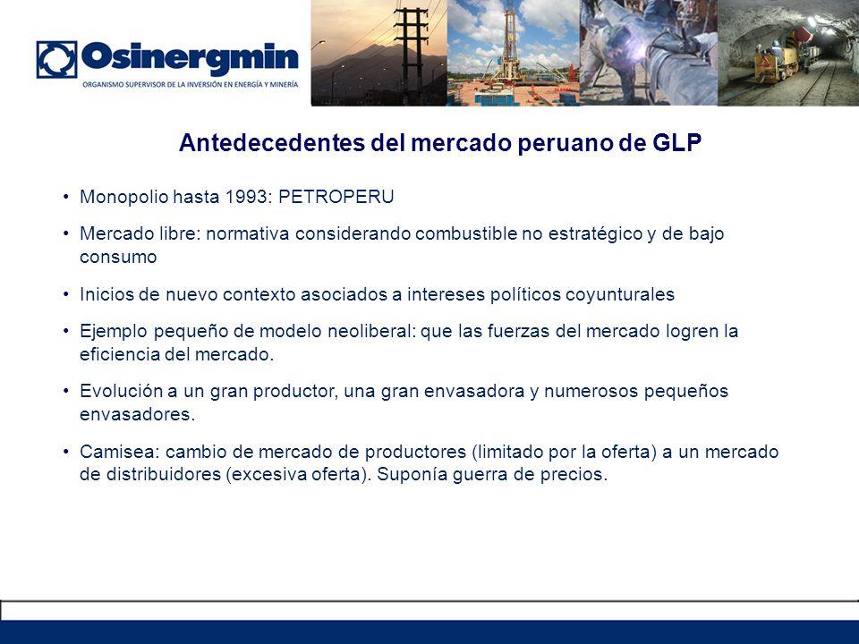 Antedecedentes del mercado peruano de GLP