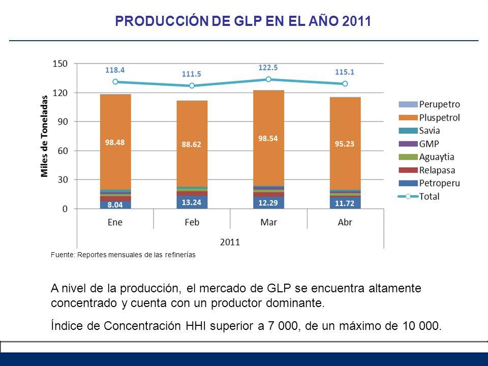 PRODUCCIÓN DE GLP EN EL AÑO 2011
