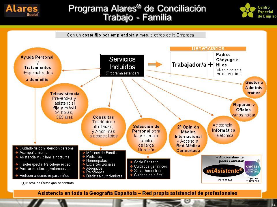 Programa Alares® de Conciliación