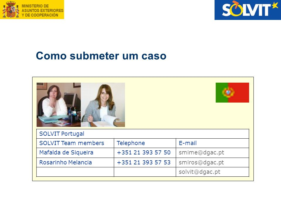 Como submeter um caso SOLVIT Portugal SOLVIT Team members Telephone