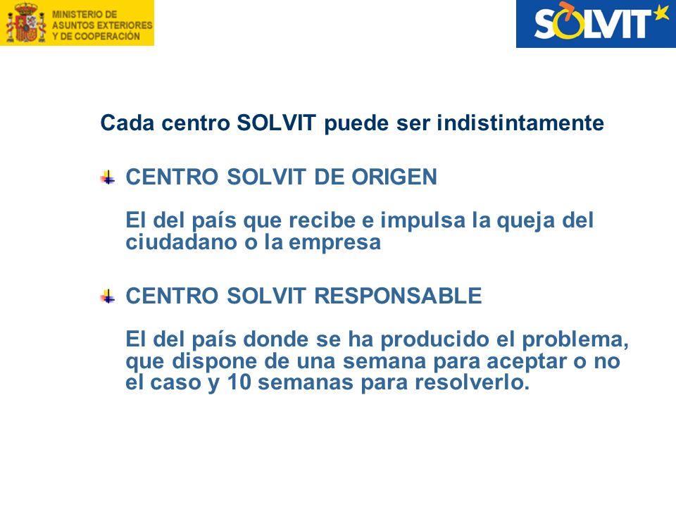 Cada centro SOLVIT puede ser indistintamente
