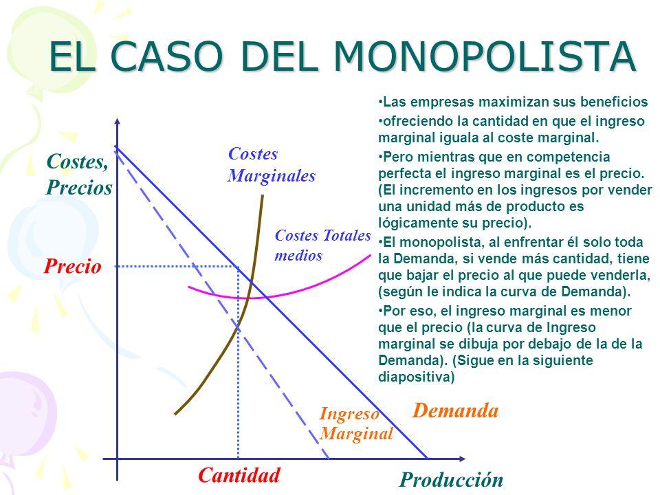EL CASO DEL MONOPOLISTA