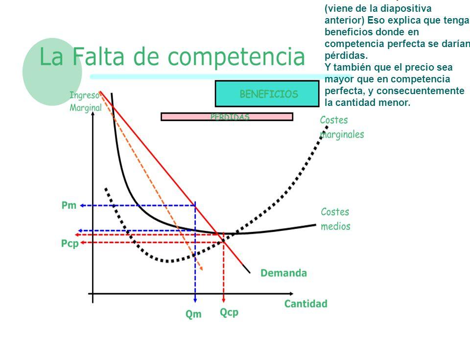(viene de la diapositiva anterior) Eso explica que tenga beneficios donde en competencia perfecta se darían pérdidas.