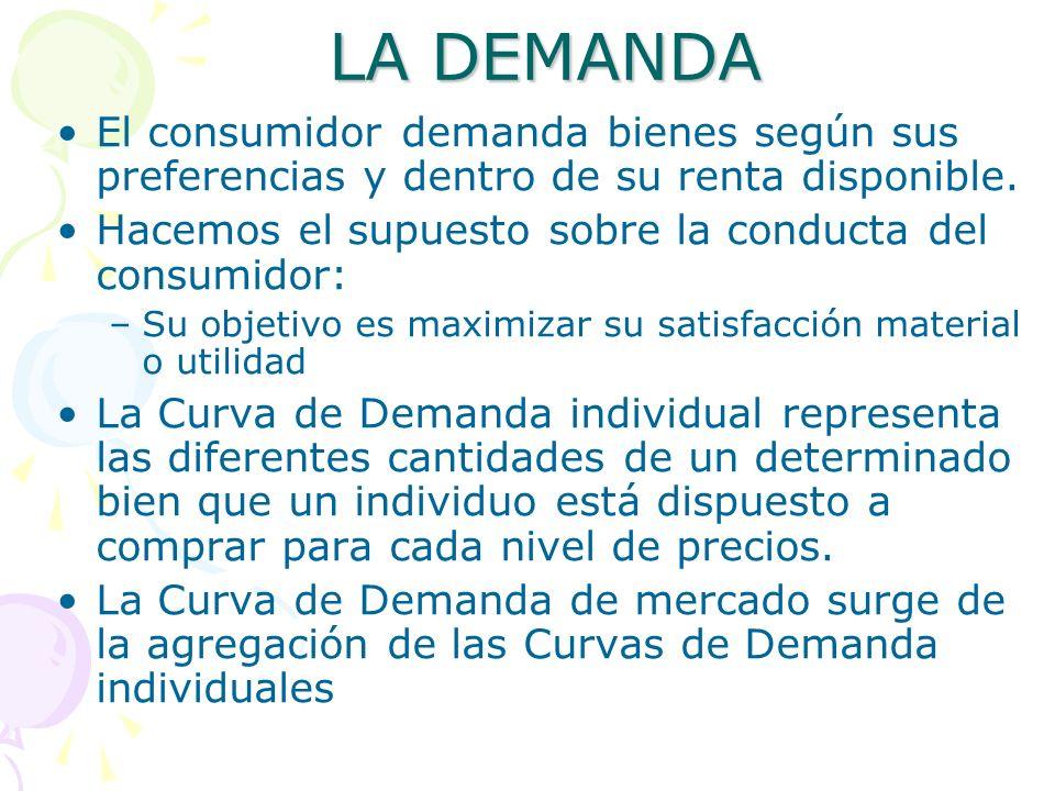 LA DEMANDA El consumidor demanda bienes según sus preferencias y dentro de su renta disponible.