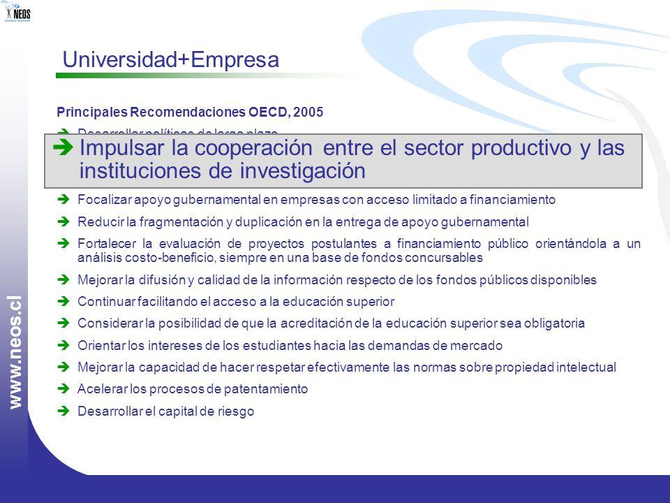 www.neos.cl Universidad+Empresa. Principales Recomendaciones OECD, 2005. Desarrollar políticas de largo plazo.
