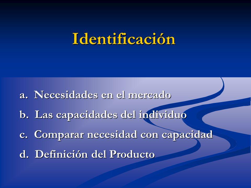 Identificación a. Necesidades en el mercado