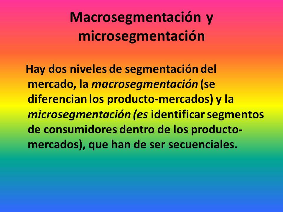 Macrosegmentación y microsegmentación