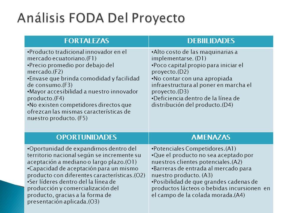 Análisis FODA Del Proyecto