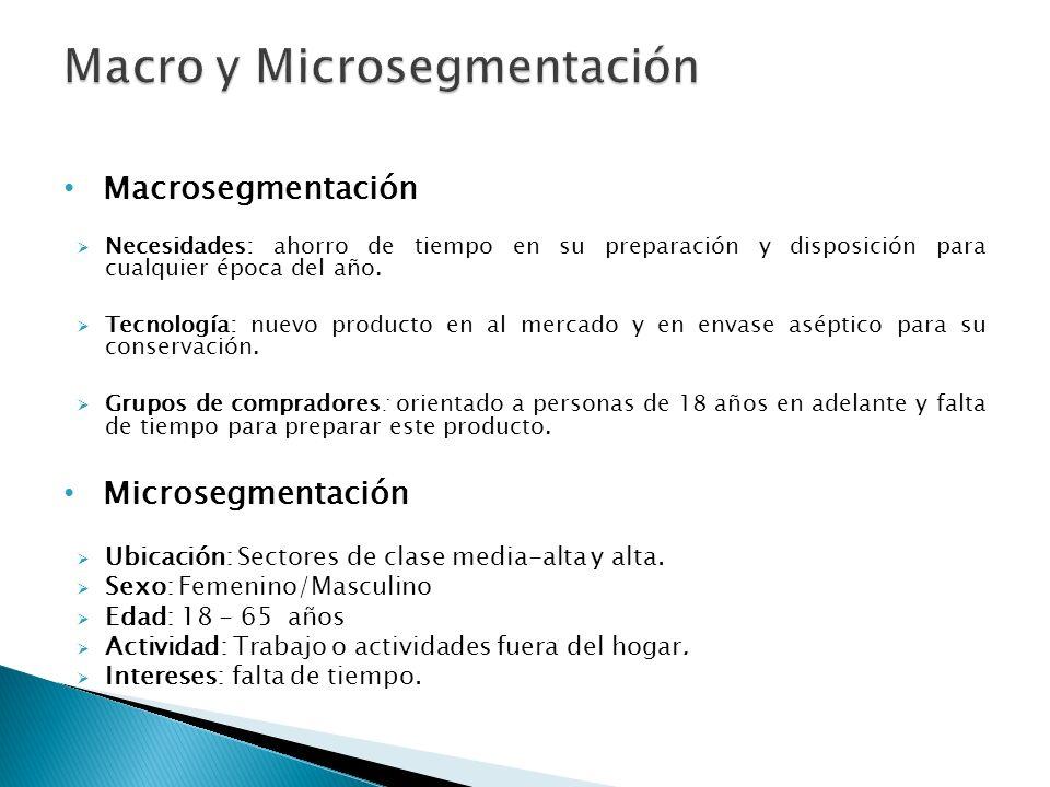 Macro y Microsegmentación