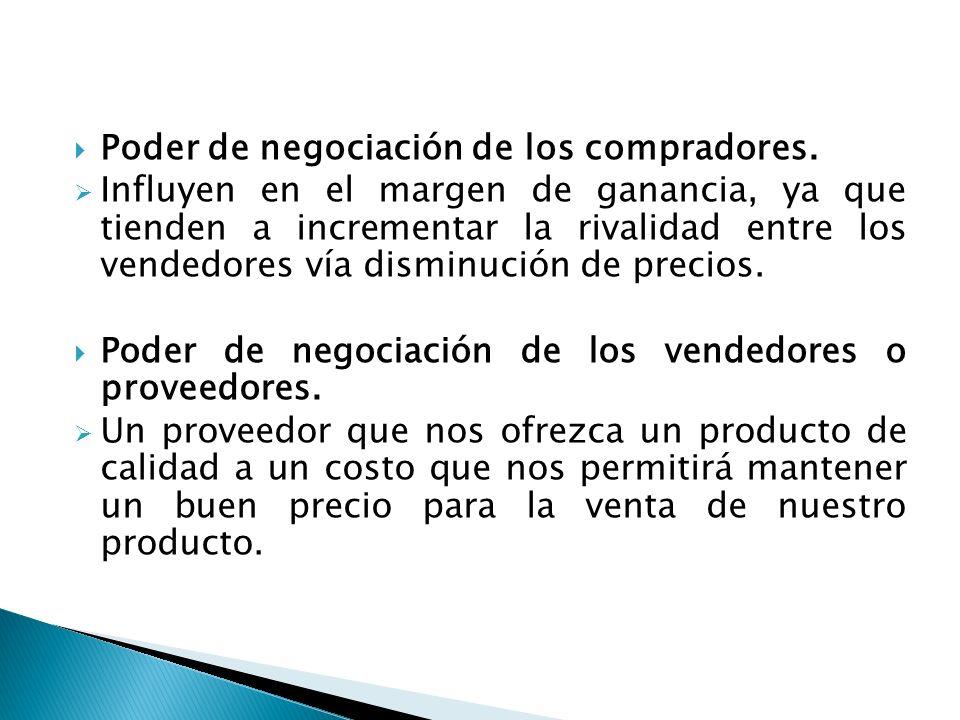 Poder de negociación de los compradores.