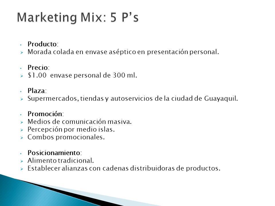 Marketing Mix: 5 P's Producto: