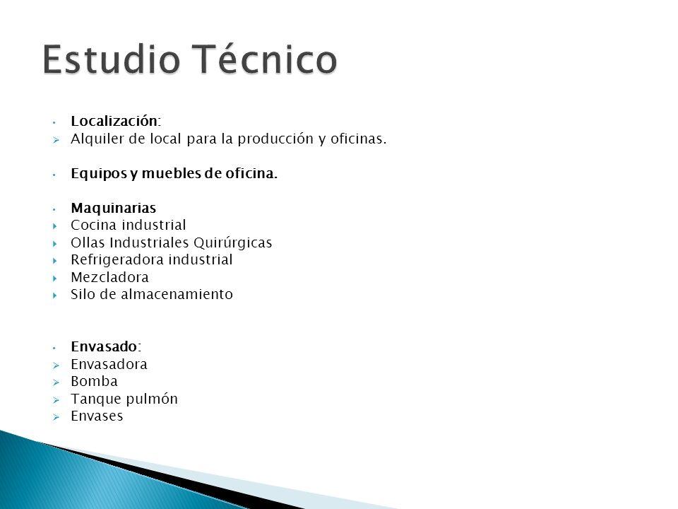 Estudio Técnico Localización: