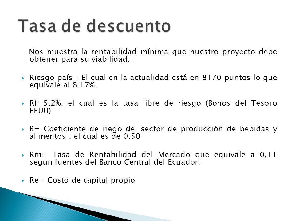 Tasa de descuento Nos muestra la rentabilidad mínima que nuestro proyecto debe obtener para su viabilidad.