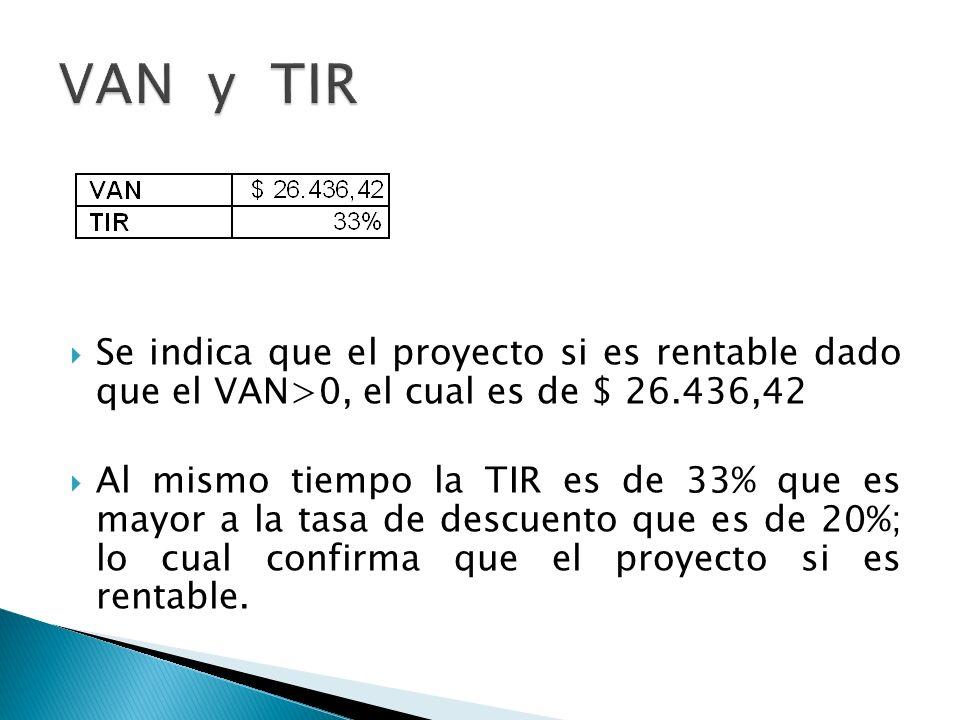 VAN y TIR Se indica que el proyecto si es rentable dado que el VAN>0, el cual es de $ 26.436,42.