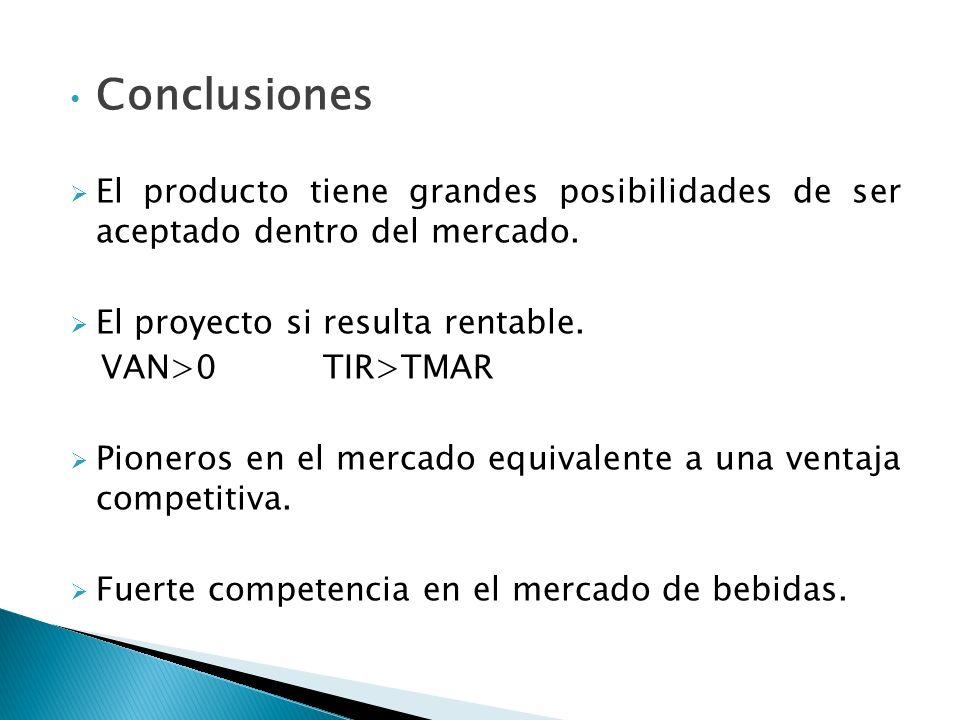 Conclusiones El producto tiene grandes posibilidades de ser aceptado dentro del mercado. El proyecto si resulta rentable.