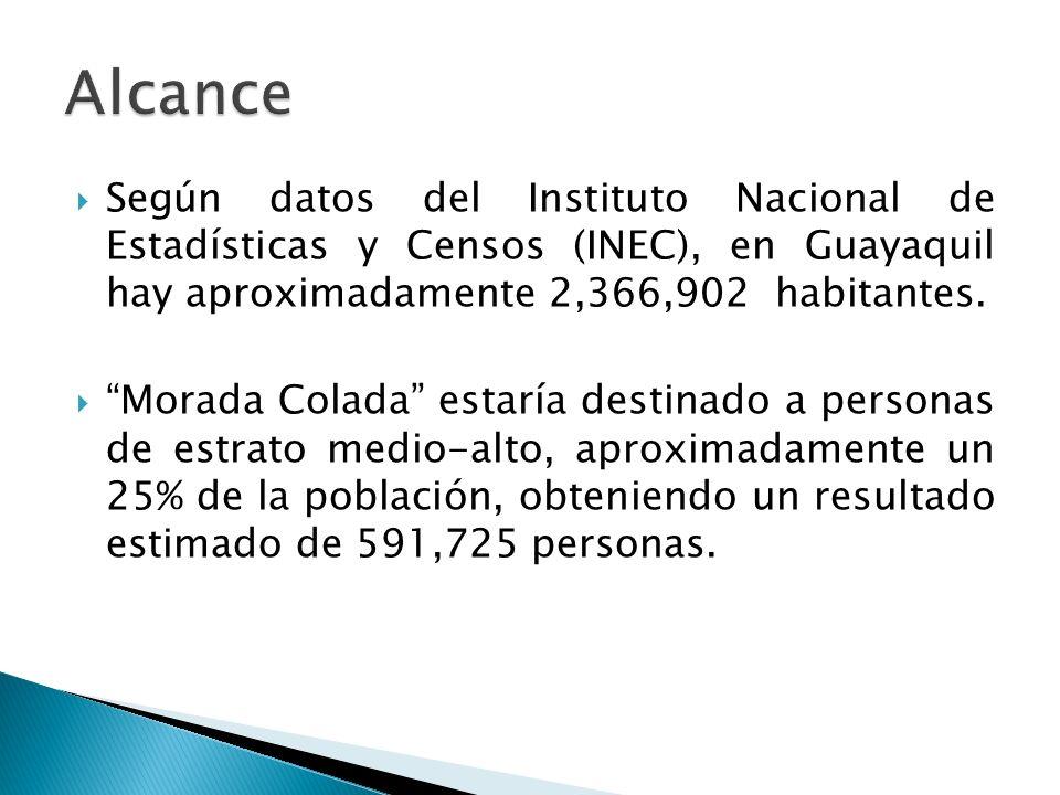Alcance Según datos del Instituto Nacional de Estadísticas y Censos (INEC), en Guayaquil hay aproximadamente 2,366,902 habitantes.