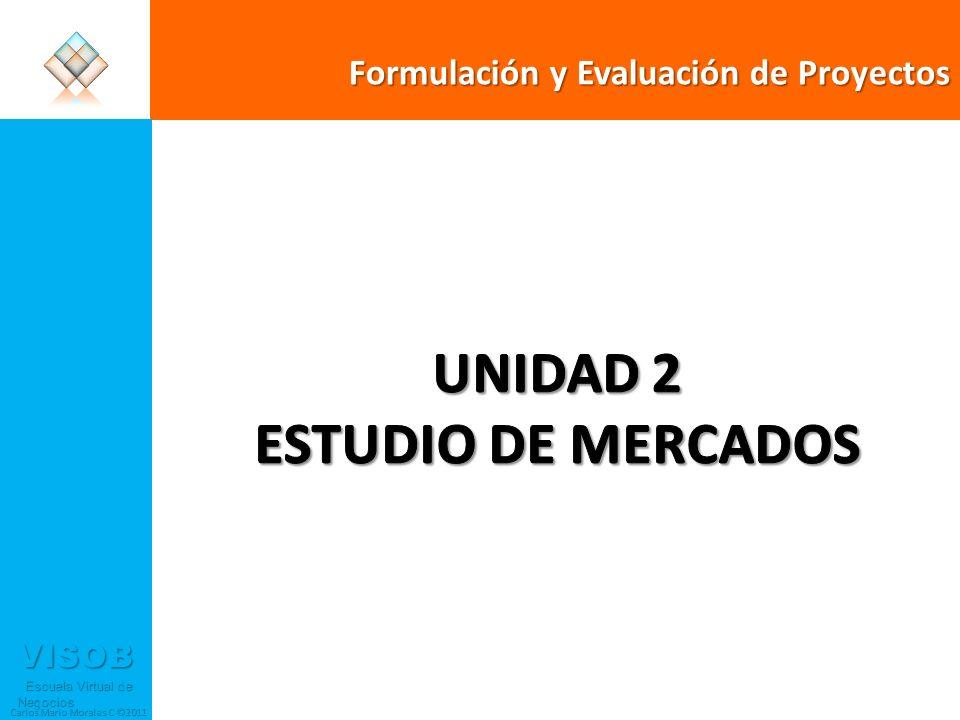 UNIDAD 2 ESTUDIO DE MERCADOS