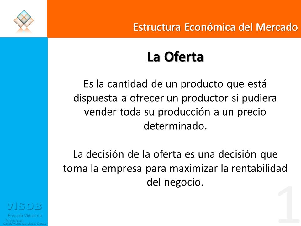 1 La Oferta Estructura Económica del Mercado