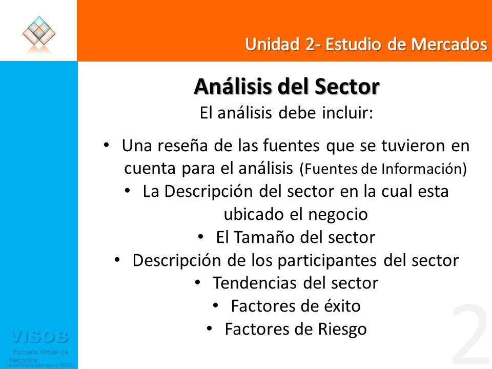 2 Análisis del Sector Unidad 2- Estudio de Mercados