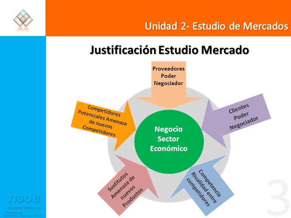 3 Justificación Estudio Mercado Unidad 2- Estudio de Mercados