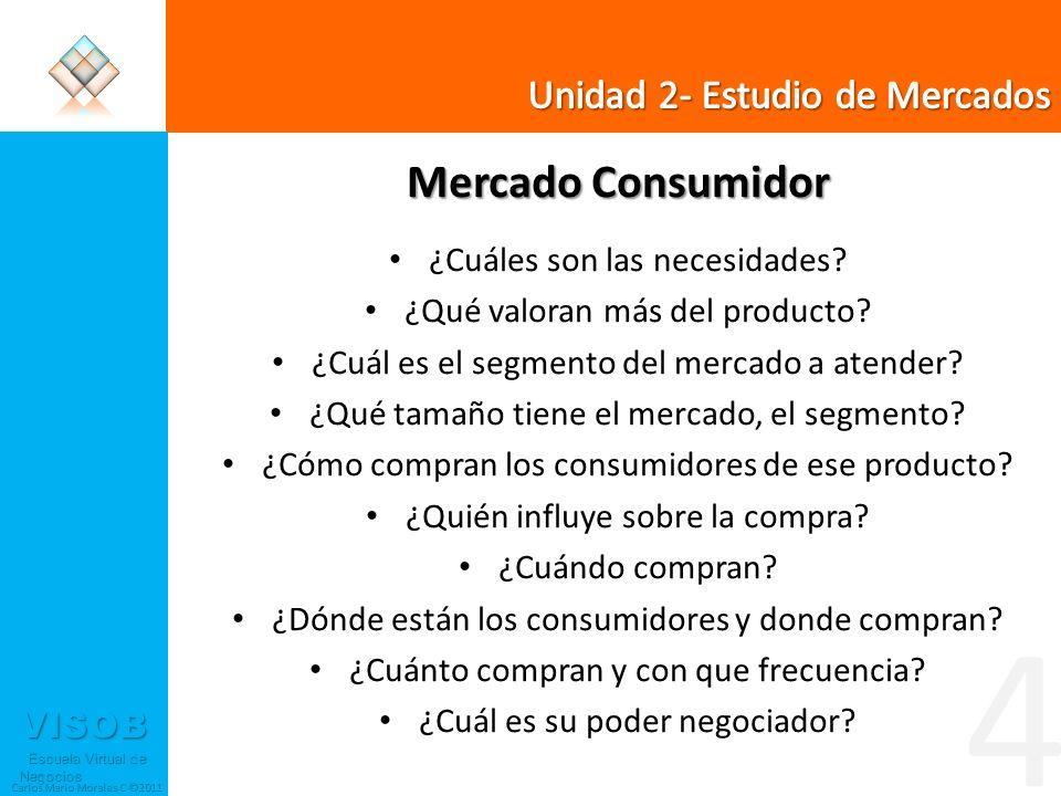 4 Mercado Consumidor Unidad 2- Estudio de Mercados