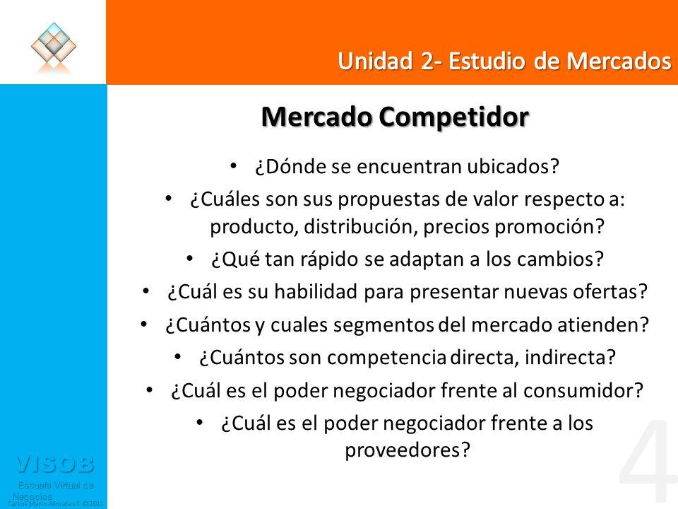 4 Mercado Competidor Unidad 2- Estudio de Mercados