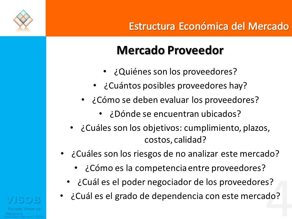 4 Mercado Proveedor Estructura Económica del Mercado