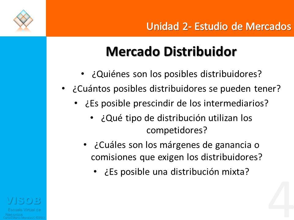 4 Mercado Distribuidor Unidad 2- Estudio de Mercados