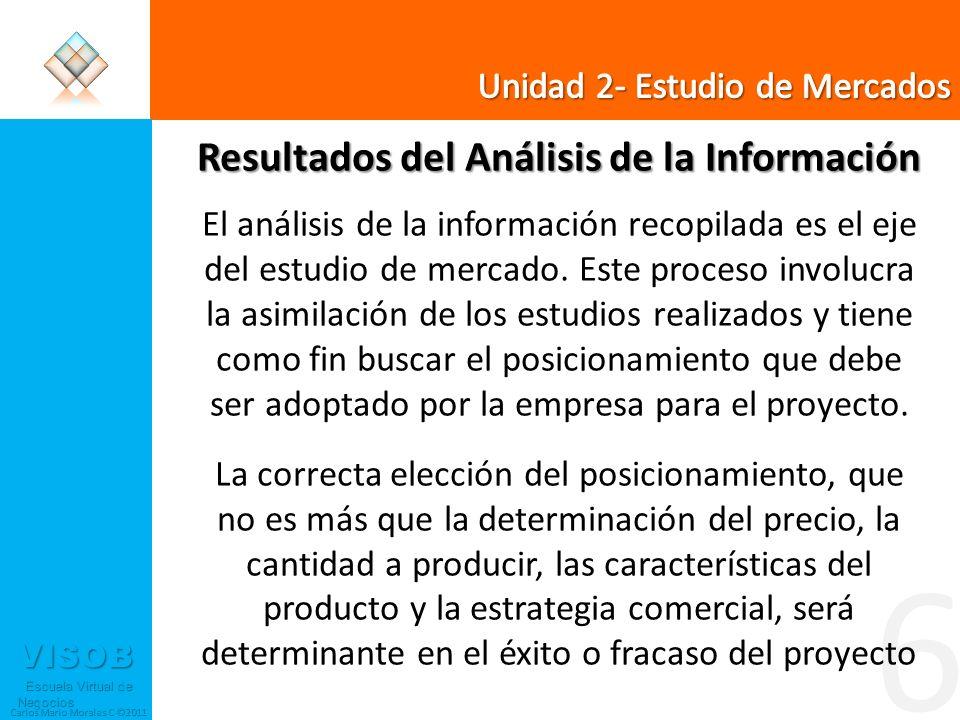 Resultados del Análisis de la Información