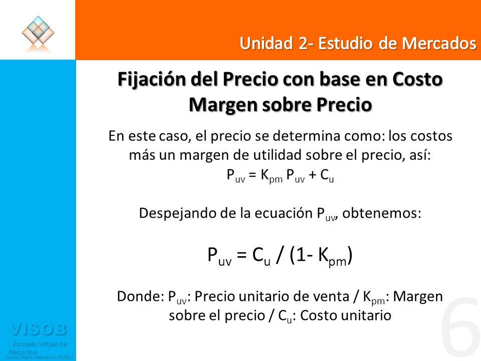 Fijación del Precio con base en Costo Margen sobre Precio