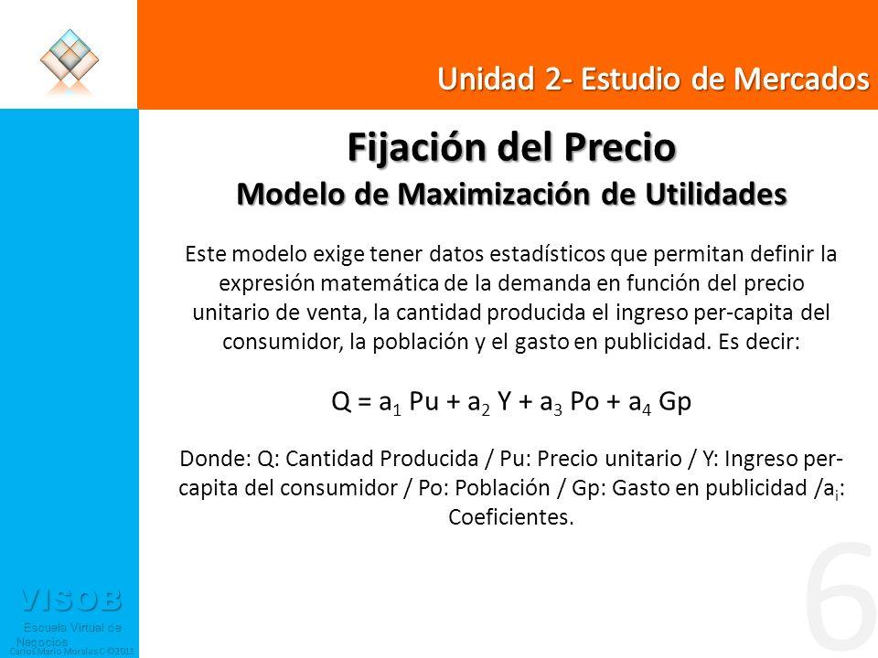 Modelo de Maximización de Utilidades