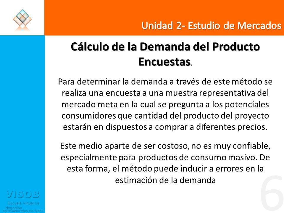 Cálculo de la Demanda del Producto