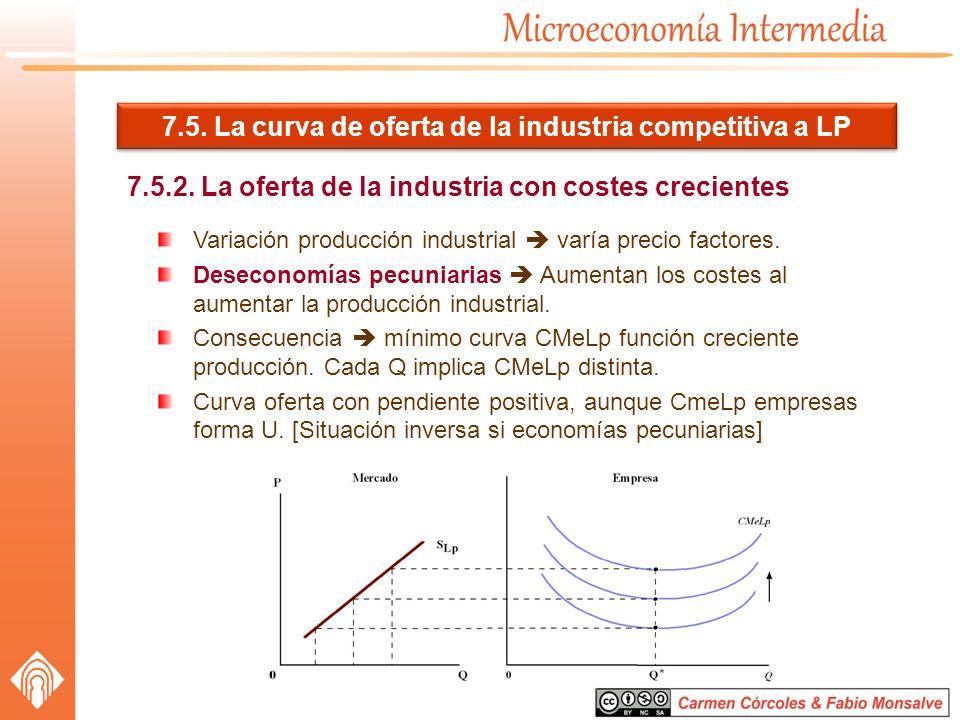 7.5. La curva de oferta de la industria competitiva a LP