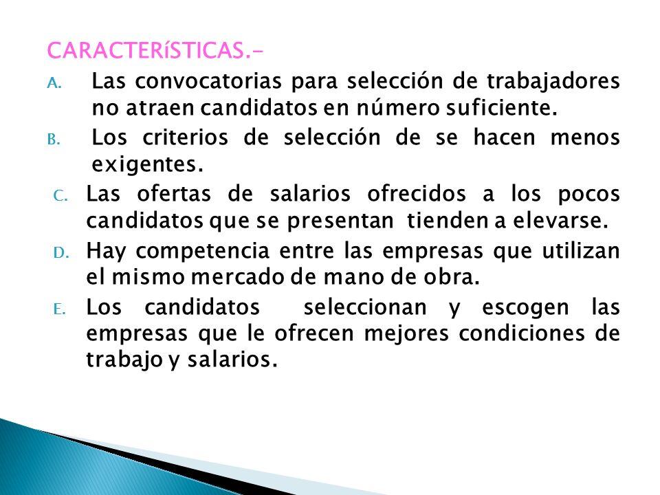 CARACTERíSTICAS.- Las convocatorias para selección de trabajadores no atraen candidatos en número suficiente.
