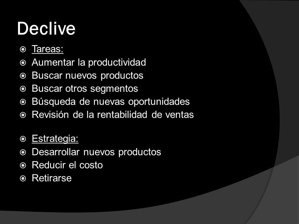 Declive Tareas: Aumentar la productividad Buscar nuevos productos