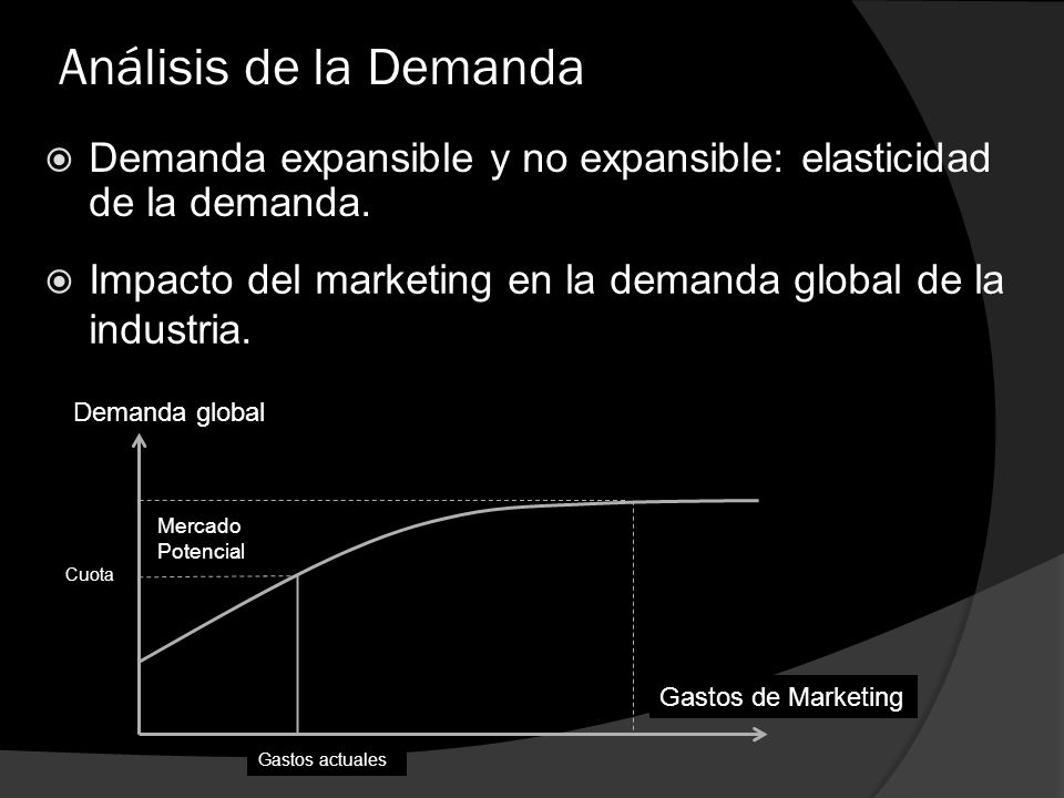 Análisis de la Demanda Demanda expansible y no expansible: elasticidad de la demanda. Impacto del marketing en la demanda global de la industria.