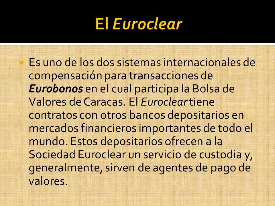 El Euroclear