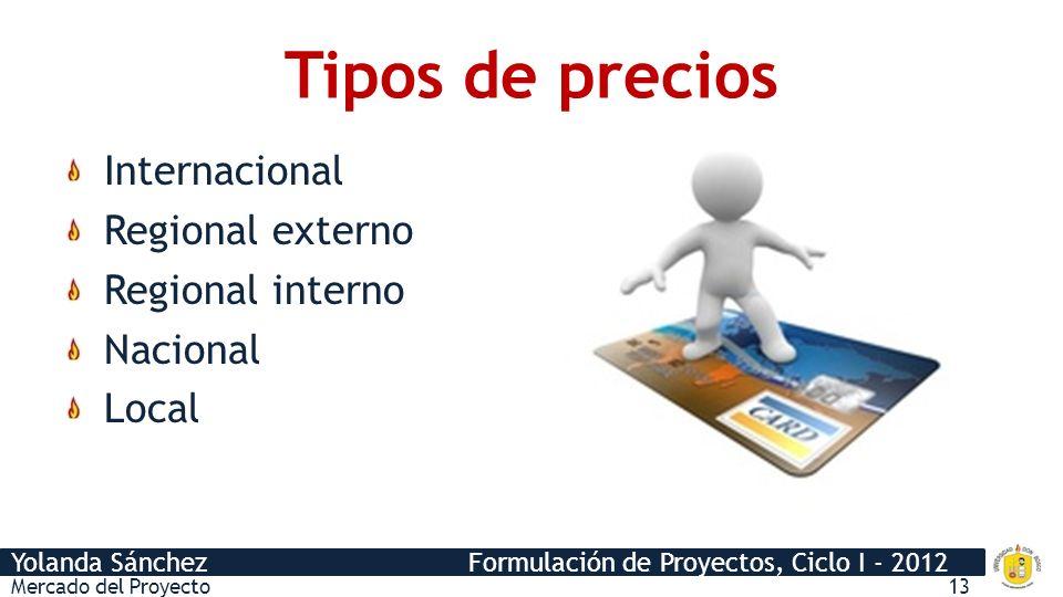 Tipos de precios Internacional Regional externo Regional interno