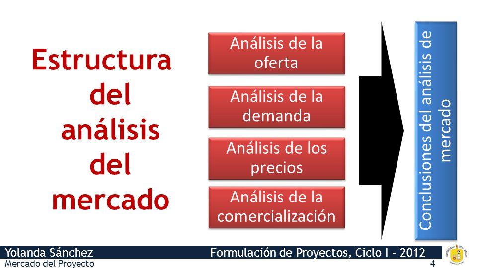 Estructura del análisis del mercado