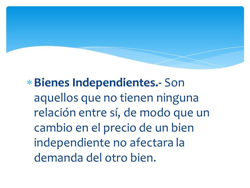 Bienes Independientes
