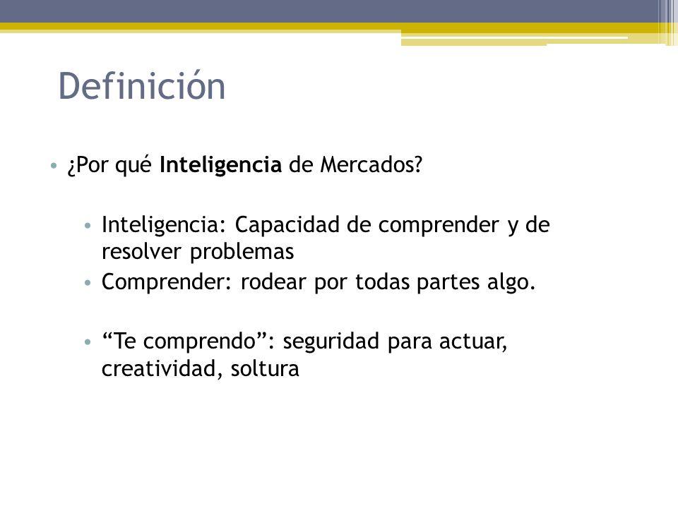 Definición ¿Por qué Inteligencia de Mercados