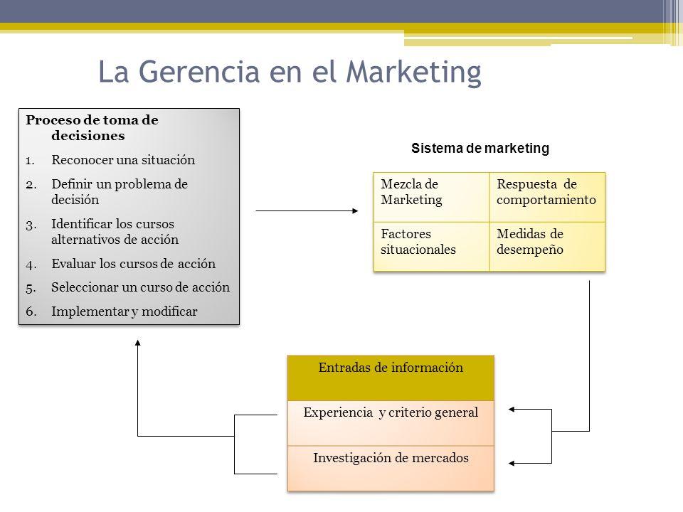 La Gerencia en el Marketing