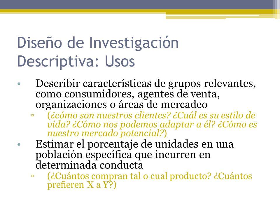 Diseño de Investigación Descriptiva: Usos