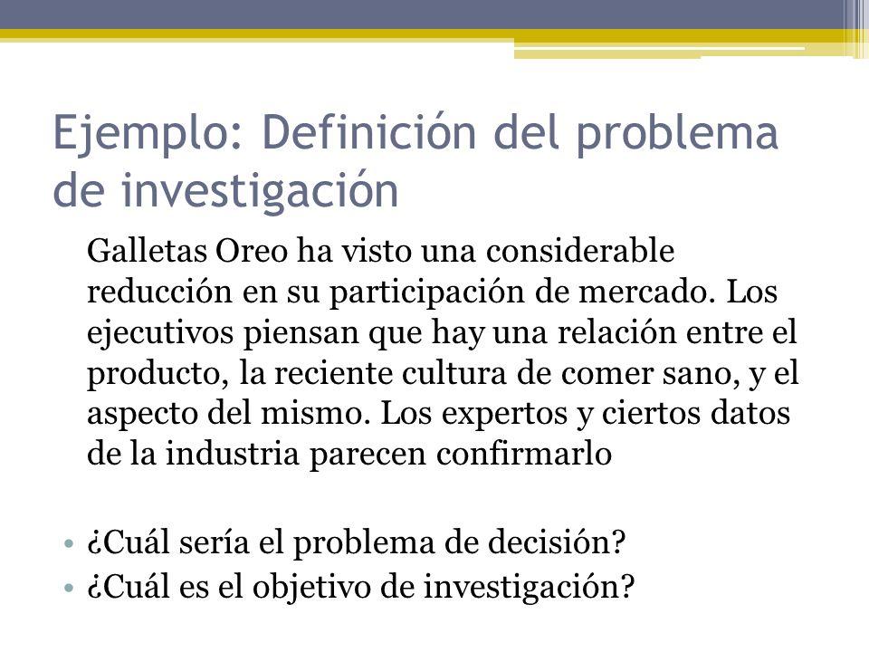 Ejemplo: Definición del problema de investigación