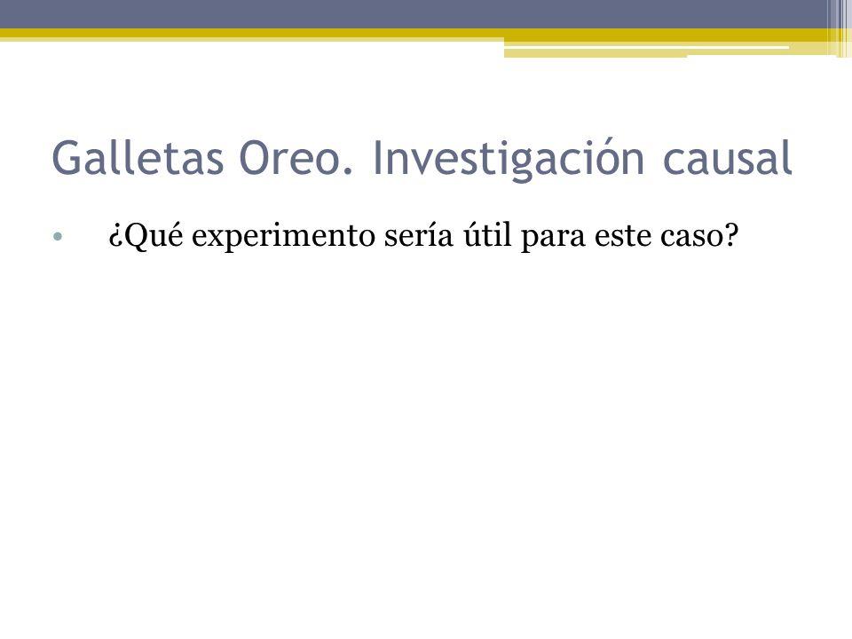 Galletas Oreo. Investigación causal